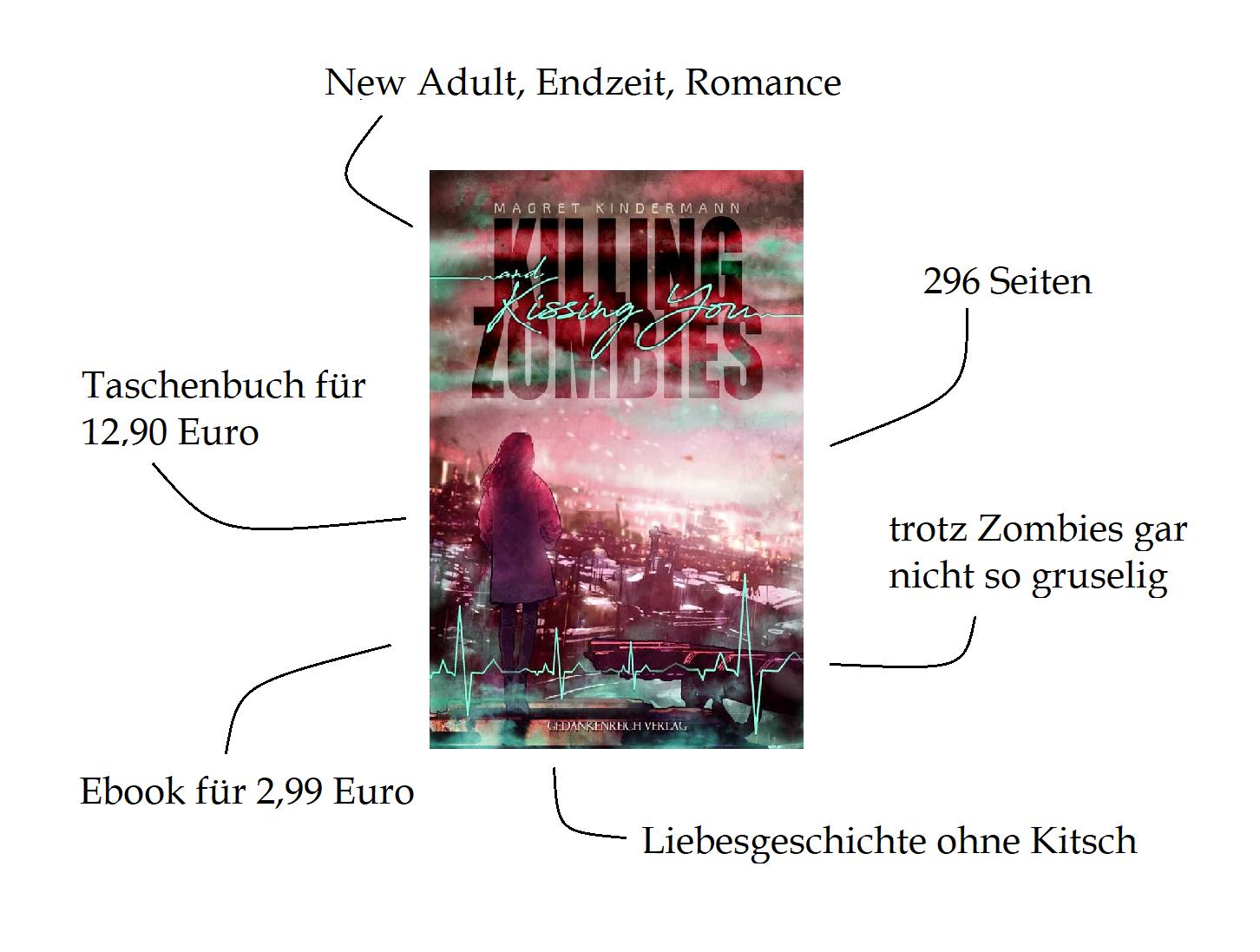 Killing Zombies_Zusammenfassung.png